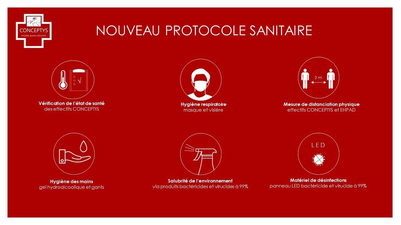 nouveau protocole sanitaire conceptys